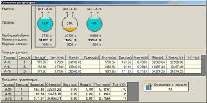 GasKit 7.6 - регистрация в базе данных значений уровня топлива, температуры и плотности